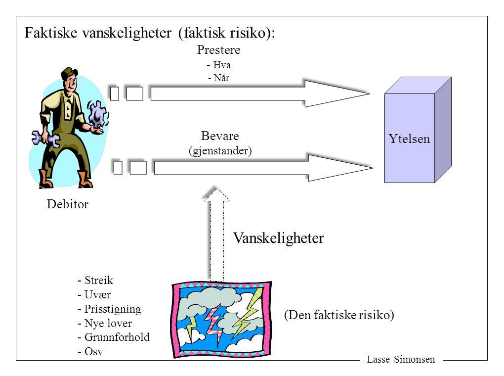 Lasse Simonsen Debitor Ytelsen Faktiske vanskeligheter (faktisk risiko): Vanskeligheter Prestere - Hva - Når (Den faktiske risiko) - Streik - Uvær - P