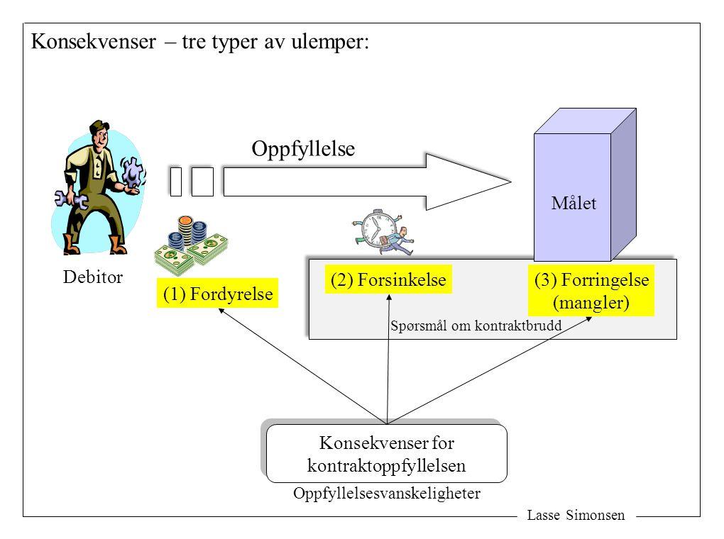Lasse Simonsen Debitor (1) Fordyrelse (2) Forsinkelse(3) Forringelse (mangler) Konsekvenser – tre typer av ulemper: Målet Oppfyllelse Konsekvenser for