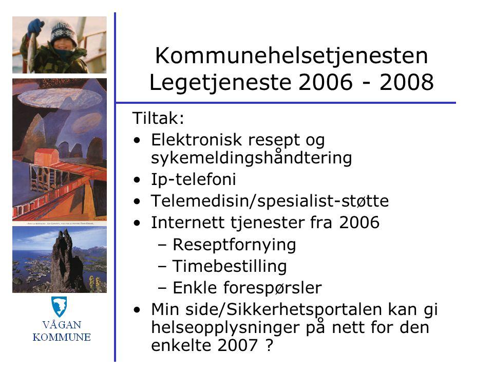 Kommunehelsetjenesten Legetjeneste 2006 - 2008 Tiltak: Elektronisk resept og sykemeldingshåndtering Ip-telefoni Telemedisin/spesialist-støtte Internet