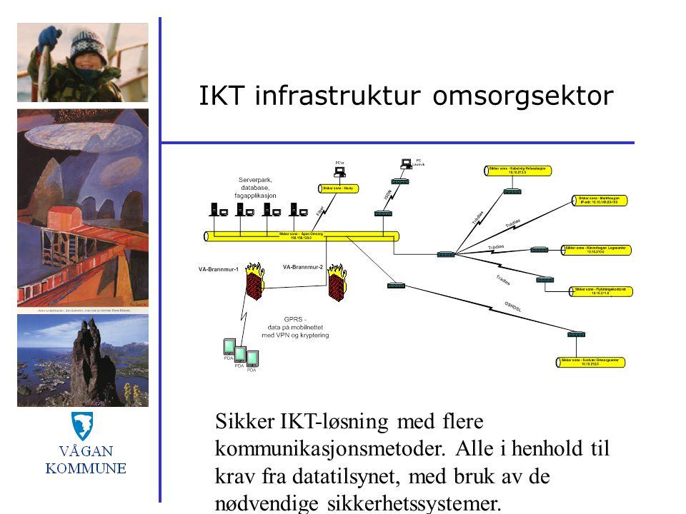 IKT infrastruktur omsorgsektor Sikker IKT-løsning med flere kommunikasjonsmetoder. Alle i henhold til krav fra datatilsynet, med bruk av de nødvendige