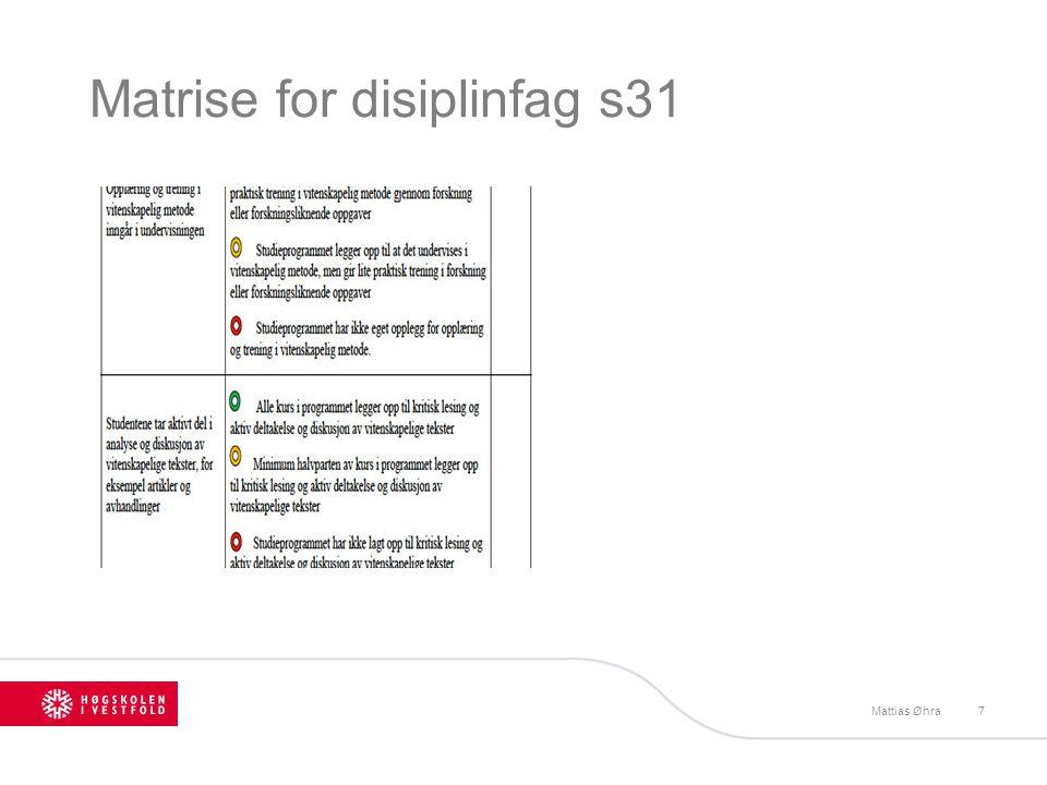 Tiltak s36 Nasjonale Institusjonelle Individuelle Gode eksempler Mattias Øhra8