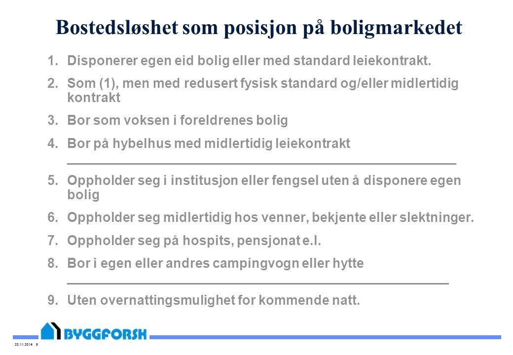 23.11.2014 5 Bostedsløshet som posisjon på boligmarkedet 1.Disponerer egen eid bolig eller med standard leiekontrakt.