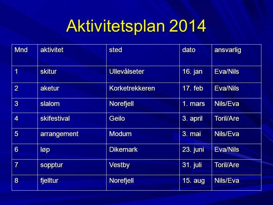 Aktivitetsplan 2014 Mndaktivitetsteddatoansvarlig 1skiturUllevålseter 16.