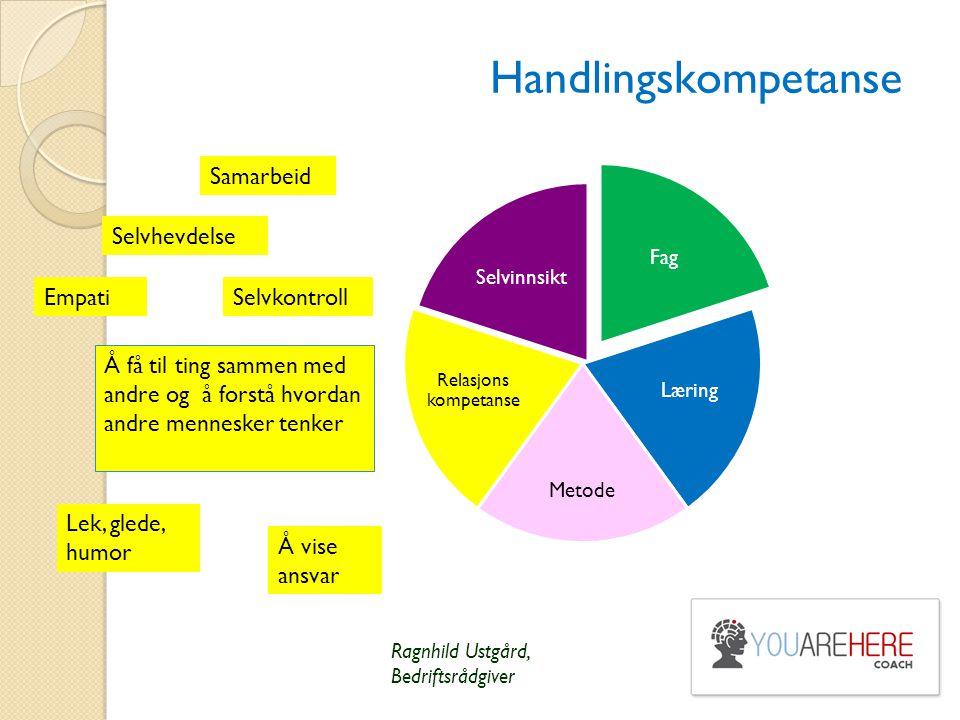 Å få til ting sammen med andre og å forstå hvordan andre mennesker tenker Ragnhild Ustgård, Bedriftsrådgiver Handlingskompetanse Selvhevdelse Selvkont