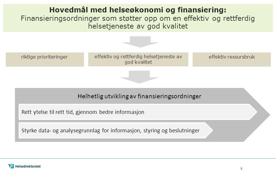 Hovedmål med helseøkonomi og finansiering: Finansieringsordninger som støtter opp om en effektiv og rettferdig helsetjeneste av god kvalitet riktige p