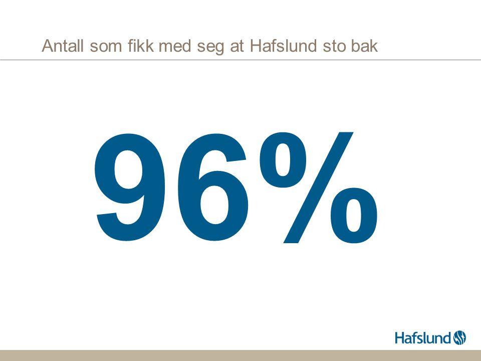 Antall som fikk med seg at Hafslund sto bak 96%