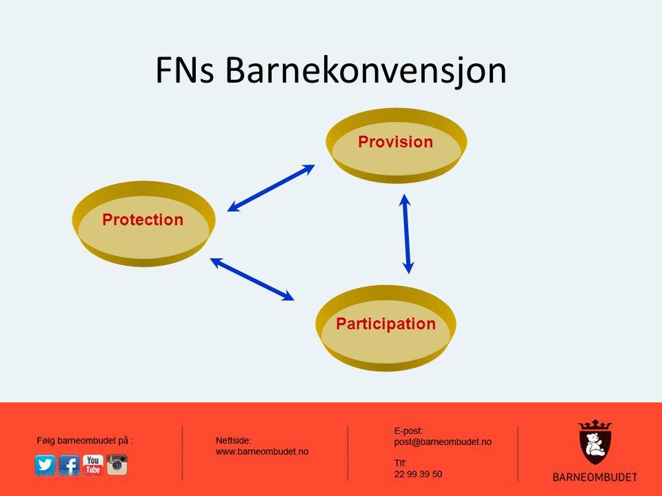Lysbilde nr. 2 FNs Barnekonvensjon Protection Provision Participation
