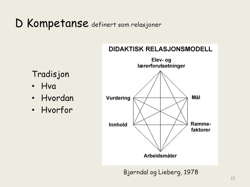 D Kompetanse definert som relasjoner Tradisjon Hva Hvordan Hvorfor 13 Bjørndal og Lieberg, 1978