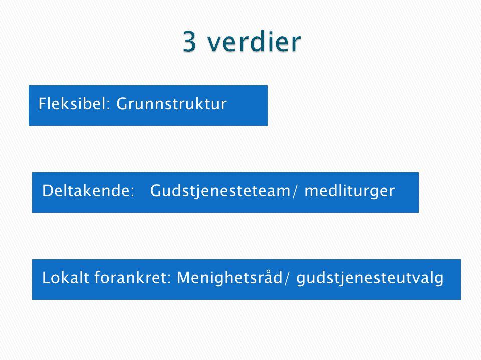 Lokalt forankret: Menighetsråd/ gudstjenesteutvalg Fleksibel: Grunnstruktur Deltakende: Gudstjenesteteam/ medliturger