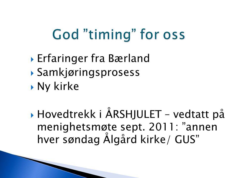  Erfaringer fra Bærland  Samkjøringsprosess  Ny kirke  Hovedtrekk i ÅRSHJULET – vedtatt på menighetsmøte sept.