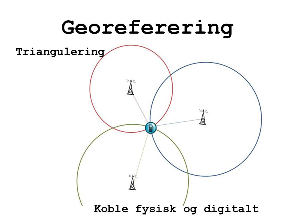Georeferering Koble fysisk og digitalt Triangulering
