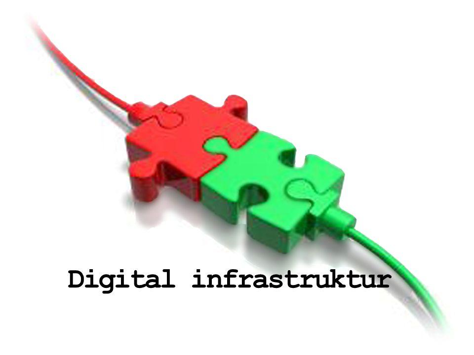 Digital infrastruktur