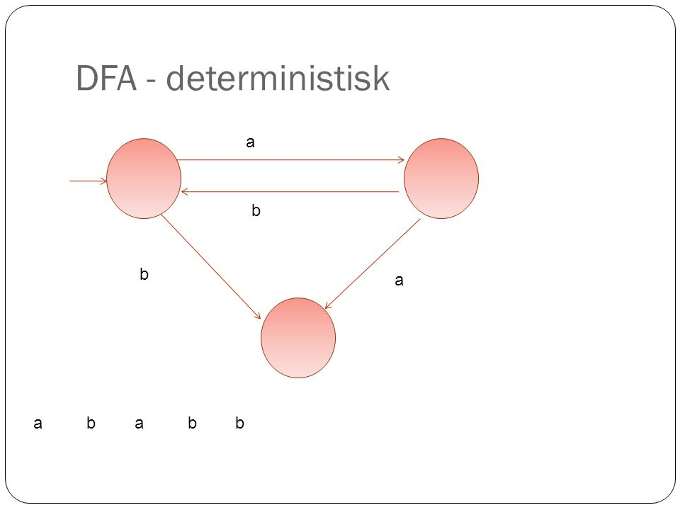 DFA - deterministisk a b a b ababb
