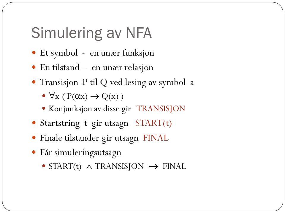 Simulering av NFA Et symbol - en unær funksjon En tilstand – en unær relasjon Transisjon P til Q ved lesing av symbol a  x ( P(  x)  Q(x) ) Konjunksjon av disse gir TRANSISJON Startstring t gir utsagn START(t) Finale tilstander gir utsagn FINAL Får simuleringsutsagn START(t)  TRANSISJON  FINAL