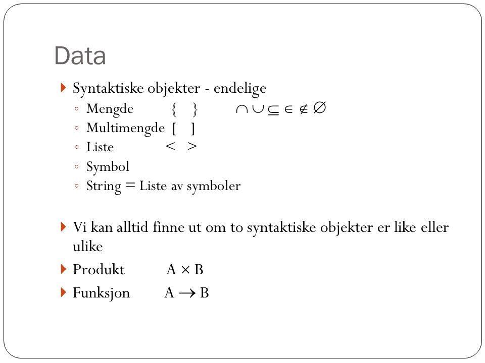  Syntaktiske objekter - endelige ◦ Mengde { }       ◦ Multimengde [ ] ◦ Liste ◦ Symbol ◦ String = Liste av symboler  Vi kan alltid finne ut om to syntaktiske objekter er like eller ulike  Produkt A  B  Funksjon A  B