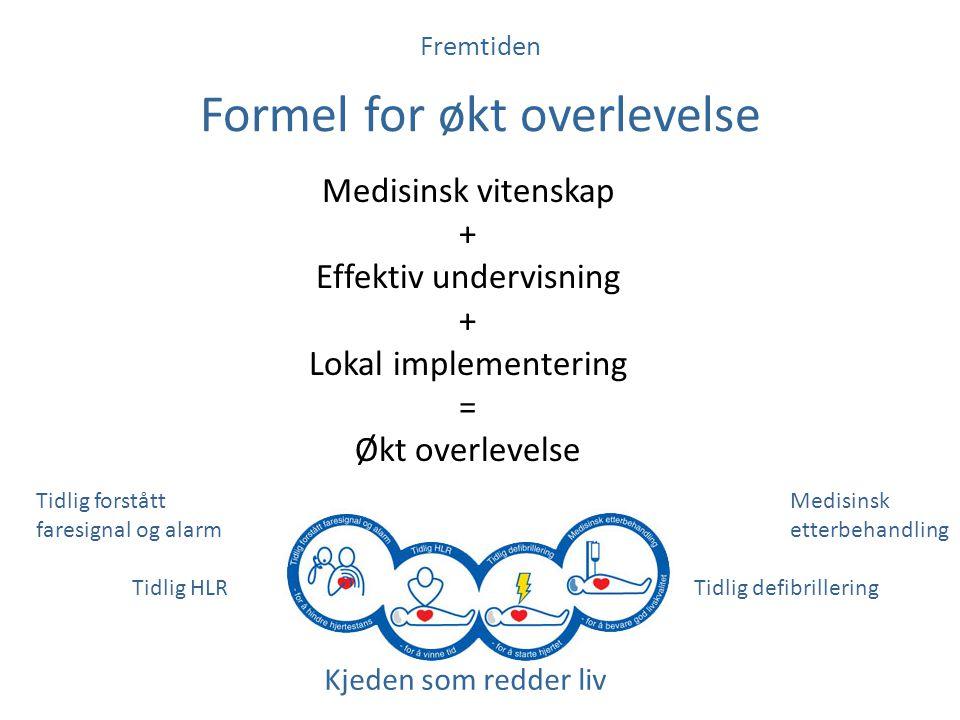 Fremtiden Formel for økt overlevelse Medisinsk vitenskap + Effektiv undervisning + Lokal implementering = Økt overlevelse Kjeden som redder liv Tidlig