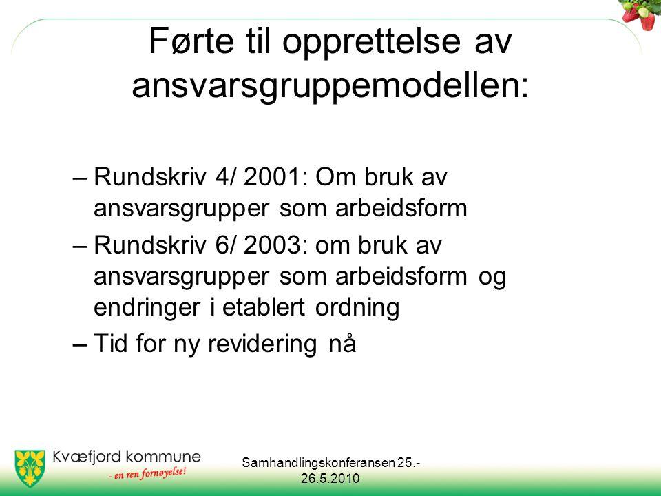 Samhandlingskonferansen 25.- 26.5.2010 Førte til opprettelse av ansvarsgruppemodellen: –Rundskriv 4/ 2001: Om bruk av ansvarsgrupper som arbeidsform –