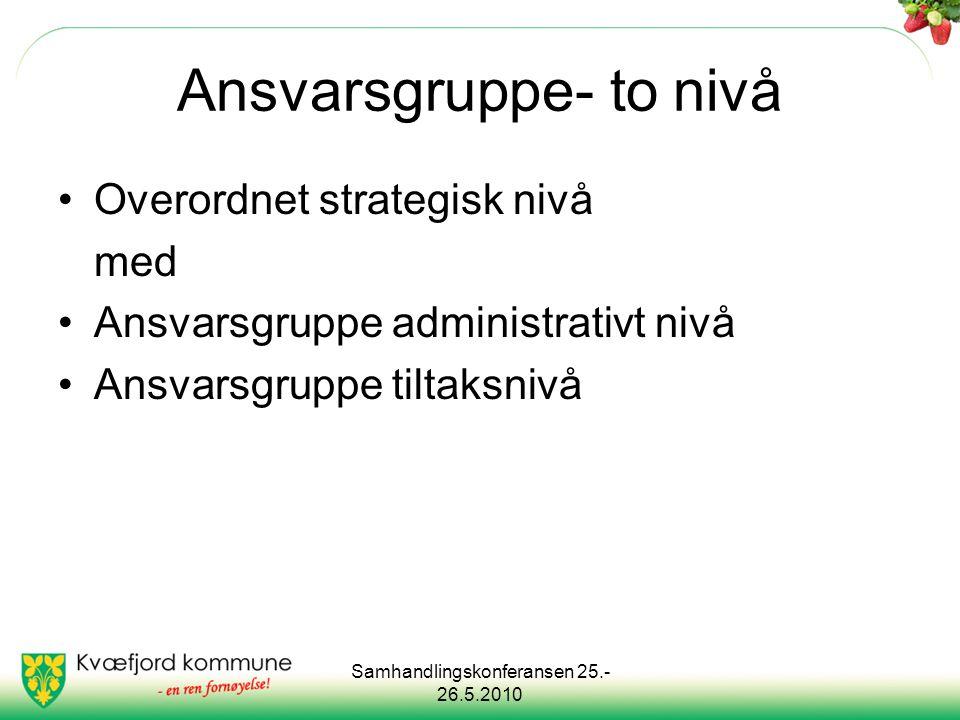 Samhandlingskonferansen 25.- 26.5.2010 Ansvarsgruppe- to nivå Overordnet strategisk nivå med Ansvarsgruppe administrativt nivå Ansvarsgruppe tiltaksni