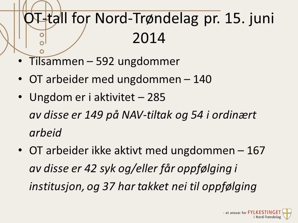 OT-tall for Nord-Trøndelag pr. 15. juni 2014 Tilsammen – 592 ungdommer OT arbeider med ungdommen – 140 Ungdom er i aktivitet – 285 av disse er 149 på
