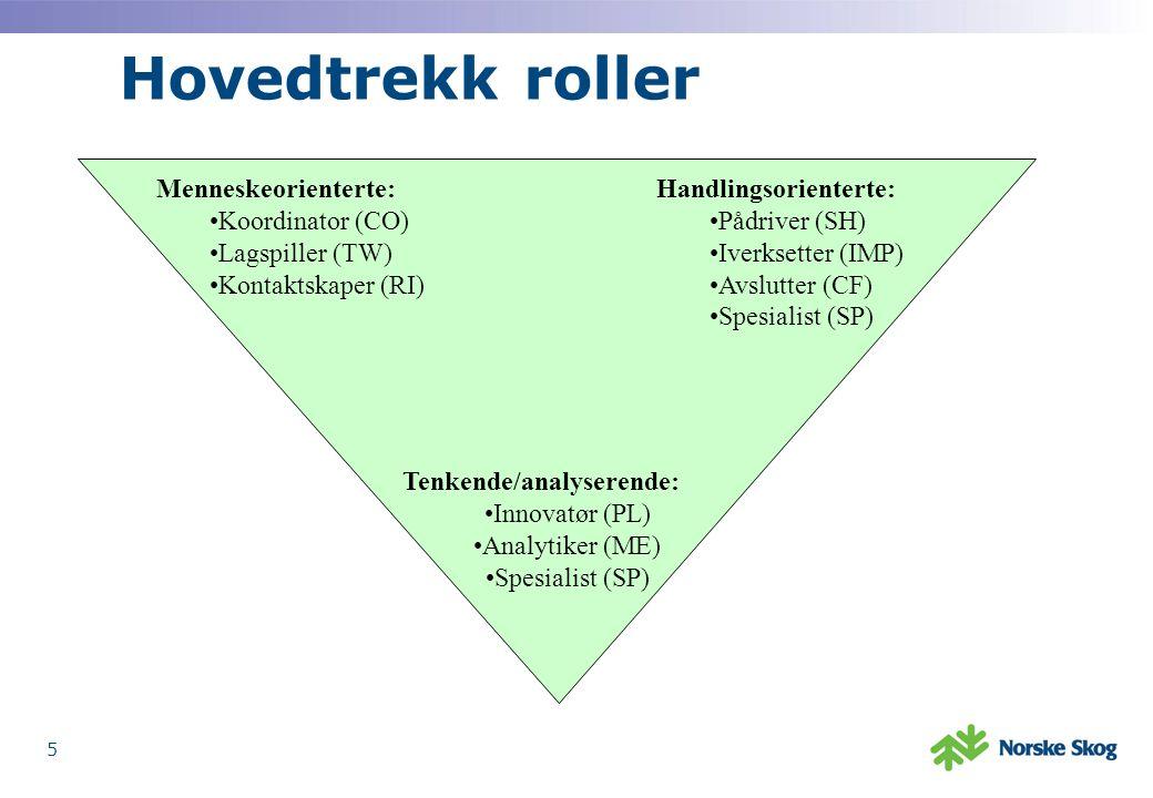 4 Belbins 9 rolletyper - trekk: 1. Innovatør (PL) –Smart, dominant, innadvendt 2. Kontaktskaper/ ressursinnsamler (RI) –Stabil, dominant, utadvendt 3.