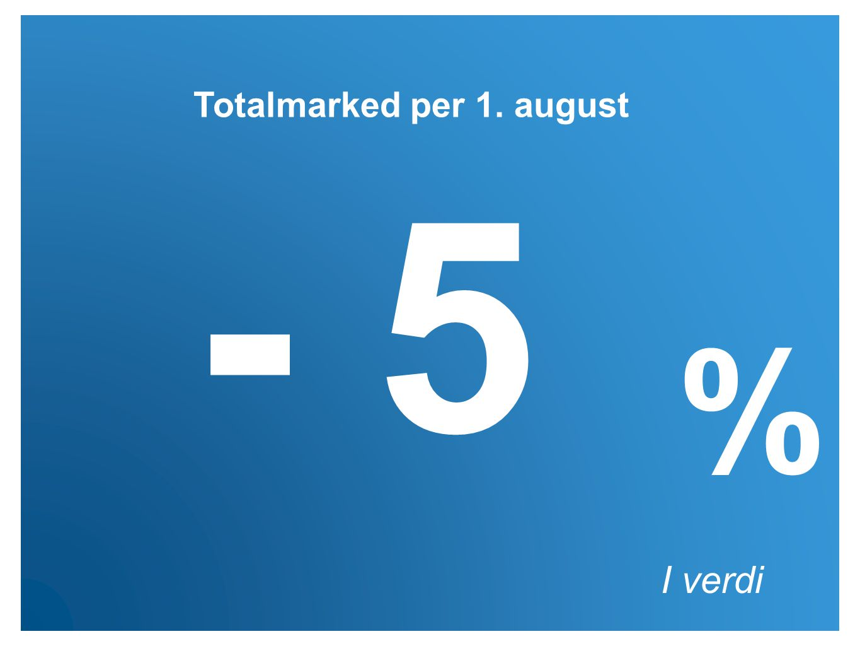 I volum - 9 % Totalmarked første halvår