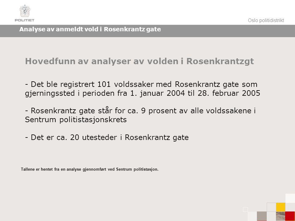 Oslo politidistrikt Analyse av anmeldt vold i Rosenkrantz gate - Det ble registrert 101 voldssaker med Rosenkrantz gate som gjerningssted i perioden fra 1.