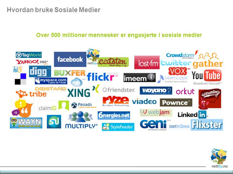 Hvordan bruke Sosiale Medier Over 500 millioner mennesker er engasjerte i sosiale medier