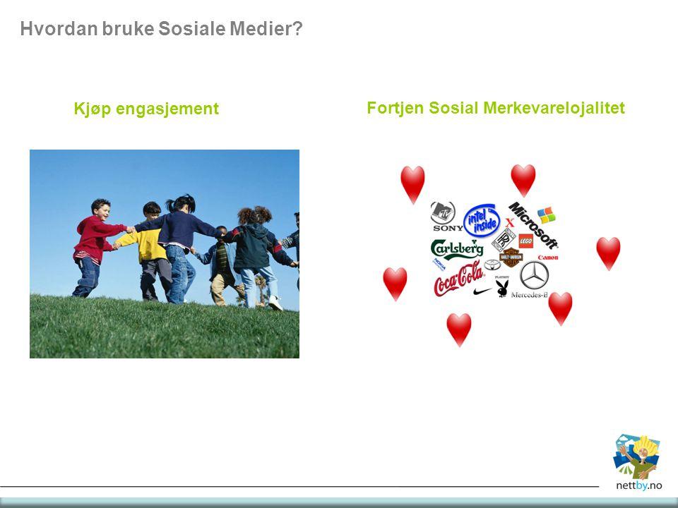 Hvordan bruke Sosiale Medier? Kjøp engasjement Fortid: SkrikNå: Hør Etter Fortjen Sosial Merkevarelojalitet