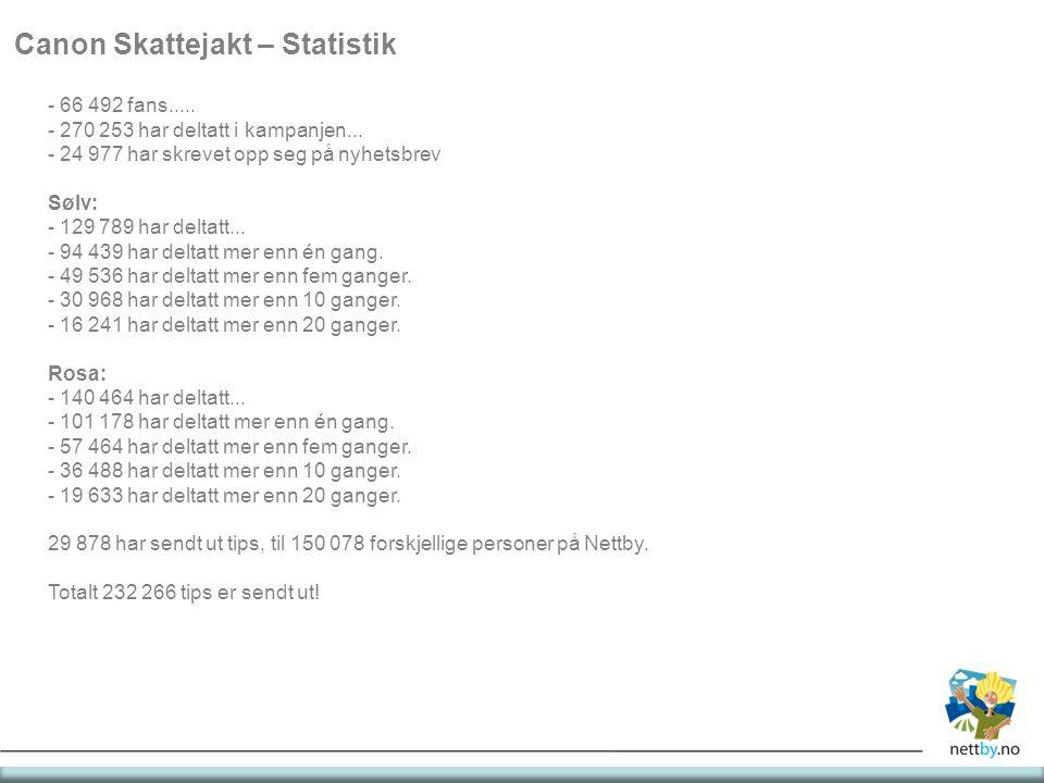 Canon Skattejakt – Statistik - 66 492 fans..... - 270 253 har deltatt i kampanjen... - 24 977 har skrevet opp seg på nyhetsbrev Sølv: - 129 789 har de