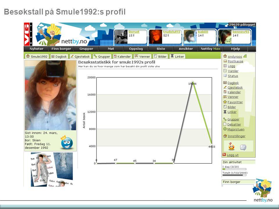 Besøkstall på Smule1992:s profil
