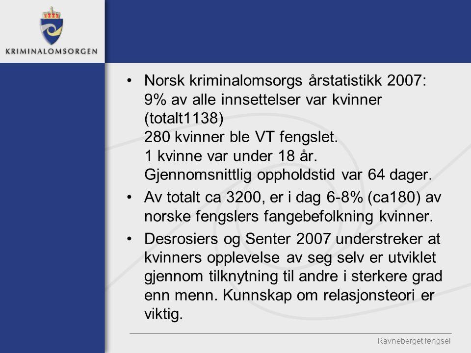 Norsk kriminalomsorgs årstatistikk 2007: 9% av alle innsettelser var kvinner (totalt1138) 280 kvinner ble VT fengslet. 1 kvinne var under 18 år. Gjenn