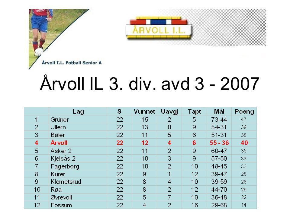 Årvoll IL 3. div. avd 3 - 2007