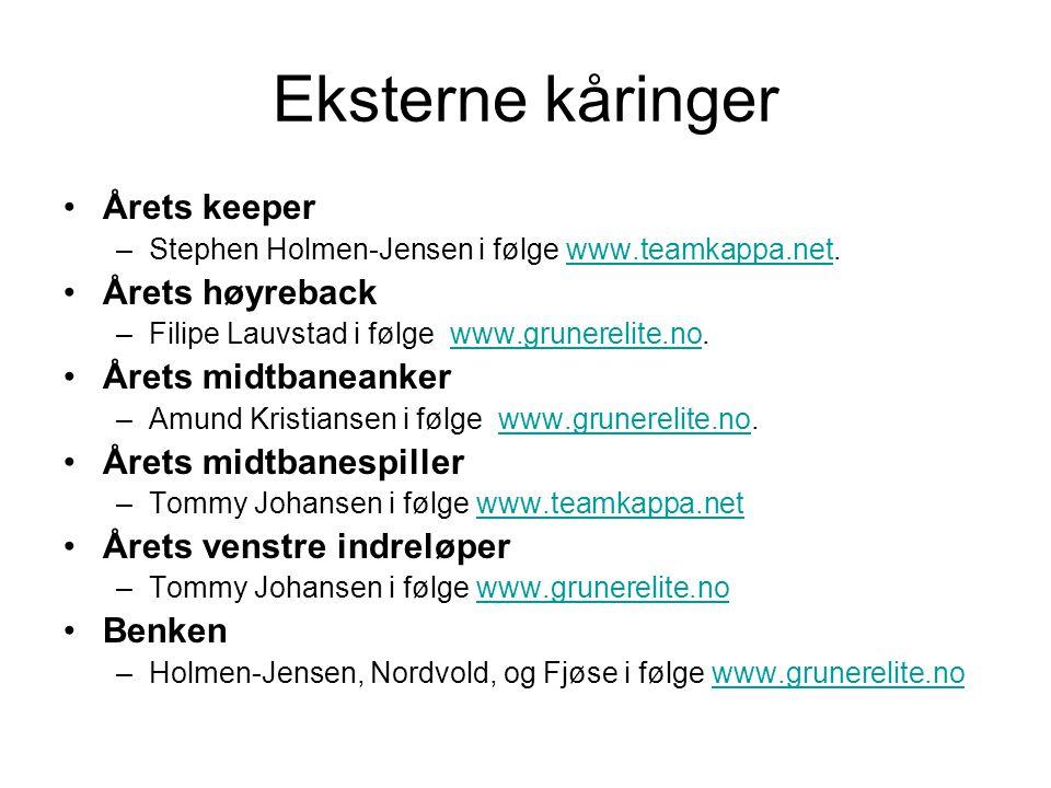 Eksterne kåringer Årets keeper –Stephen Holmen-Jensen i følge www.teamkappa.net.www.teamkappa.net Årets høyreback –Filipe Lauvstad i følge www.grunerelite.no.www.grunerelite.no Årets midtbaneanker –Amund Kristiansen i følge www.grunerelite.no.www.grunerelite.no Årets midtbanespiller –Tommy Johansen i følge www.teamkappa.netwww.teamkappa.net Årets venstre indreløper –Tommy Johansen i følge www.grunerelite.nowww.grunerelite.no Benken –Holmen-Jensen, Nordvold, og Fjøse i følge www.grunerelite.nowww.grunerelite.no