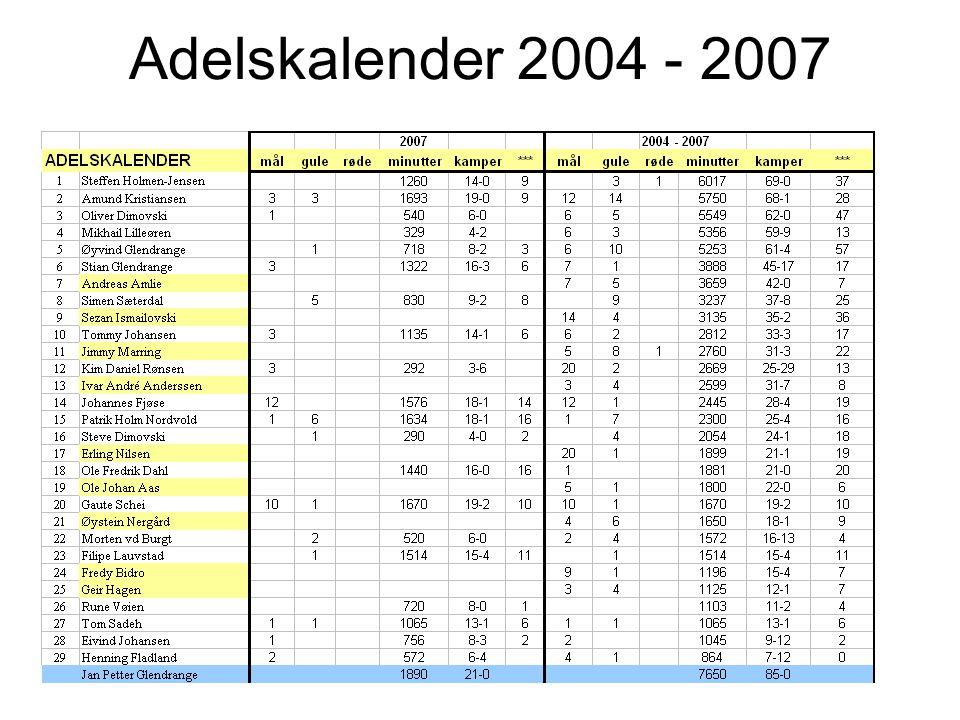 Adelskalender 2004 - 2007