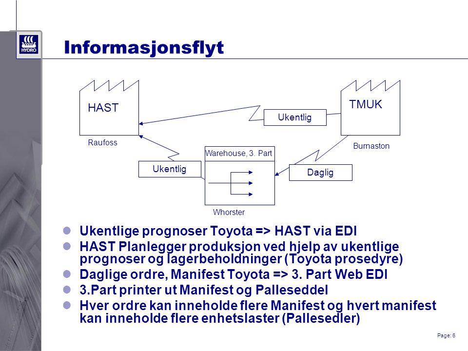 Page: 6 Informasjonsflyt HAST Raufoss Warehouse, 3. Part Whorster TMUK Burnaston Ukentlig Daglig Ukentlige prognoser Toyota => HAST via EDI HAST Planl