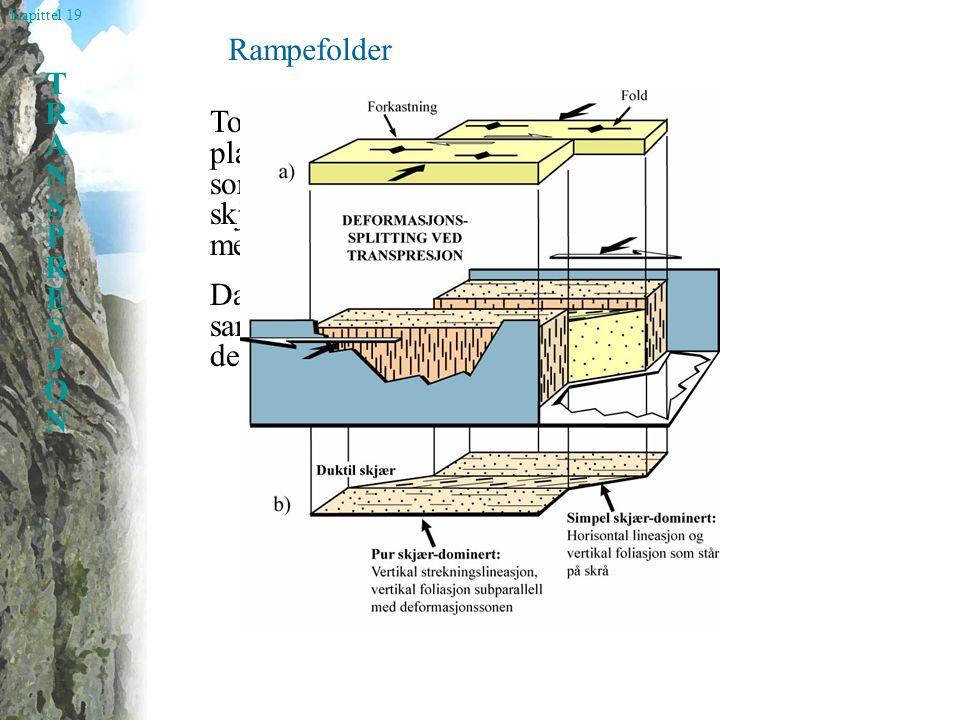 Kapittel 19 TRANSPRESJONTRANSPRESJON Rampefolder To sett planstrukturer som danner en skjev vinkel med hverandre Dannet under samme deformasjon