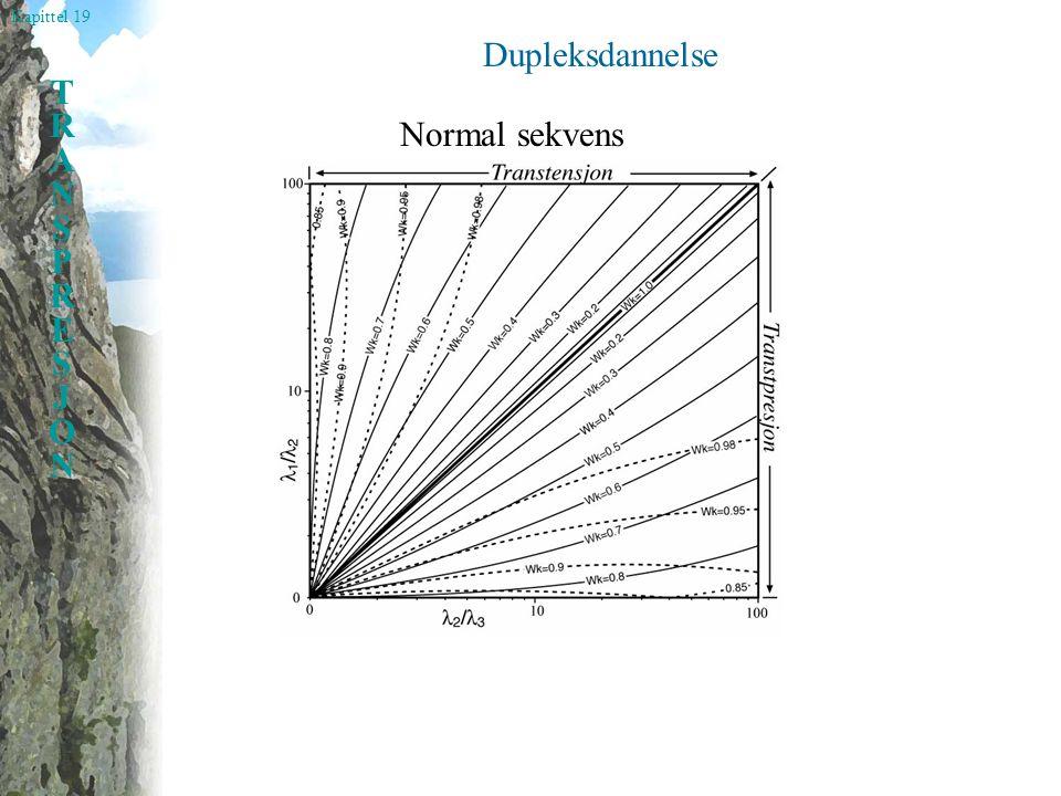 Kapittel 19 TRANSPRESJONTRANSPRESJON Dupleksdannelse Normal sekvens
