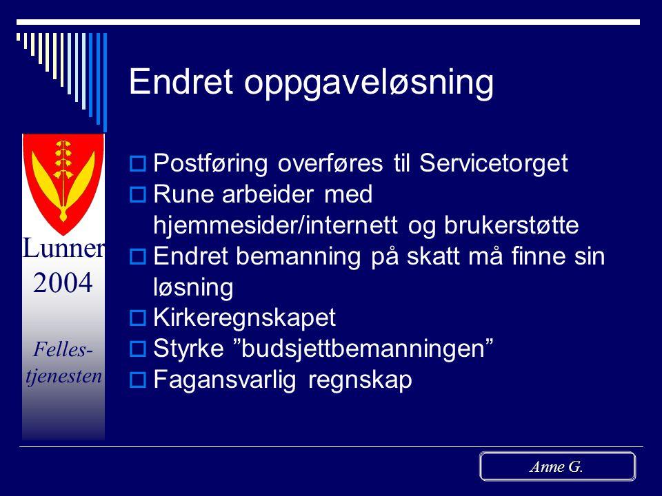 Lunner 2004 Felles- tjenesten Anne G. Flyttinger  Arbeidsrom til økonomi står for tur  Jostein skal flyttet til Servicetorget  FO skal etablere per