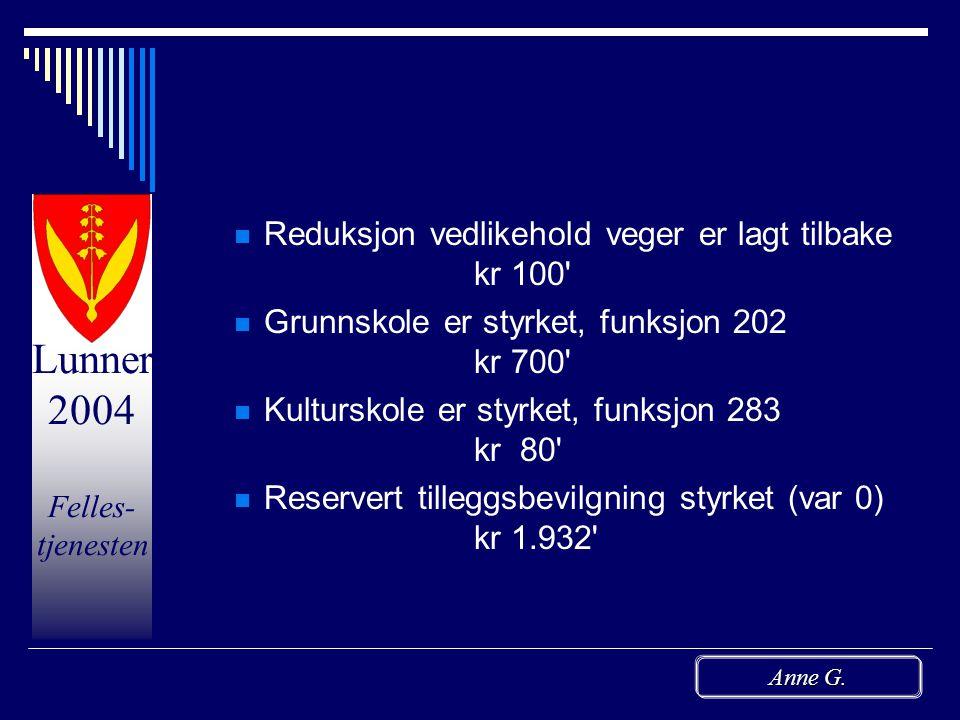 Lunner 2004 Felles- tjenesten Anne G. Informasjon  Budsjett 2004 Økning budsjettforlik 3,182 mill. kroner Økte kostnader legevakt er tatt ut - kr 300