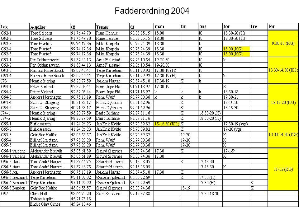 Fadderordning 2004