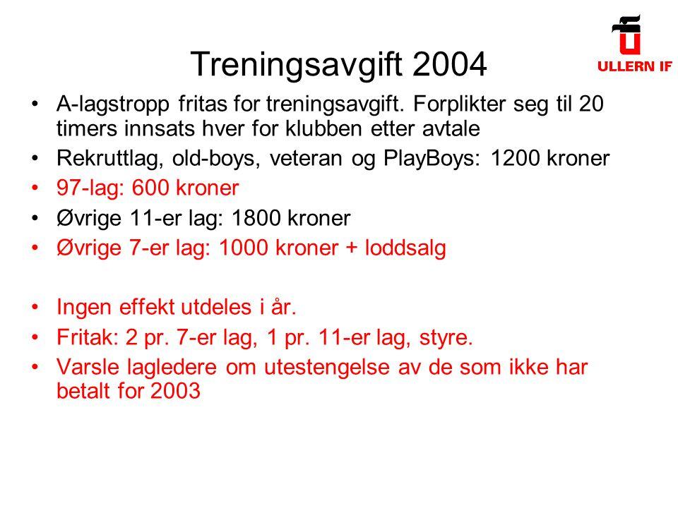 Treningsavgift 2004 A-lagstropp fritas for treningsavgift.