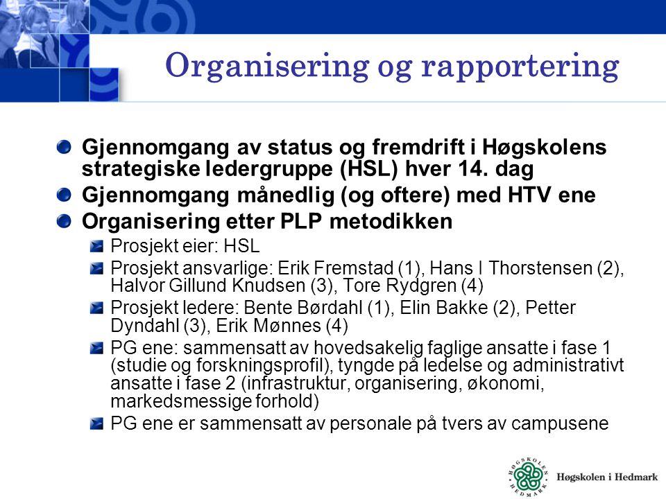 Organisering og rapportering Gjennomgang av status og fremdrift i Høgskolens strategiske ledergruppe (HSL) hver 14.