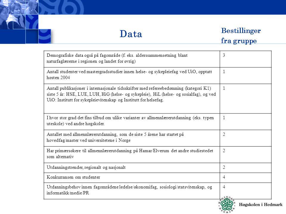 Data Bestillinger fra gruppe Demografiske data også på fagområde (f.