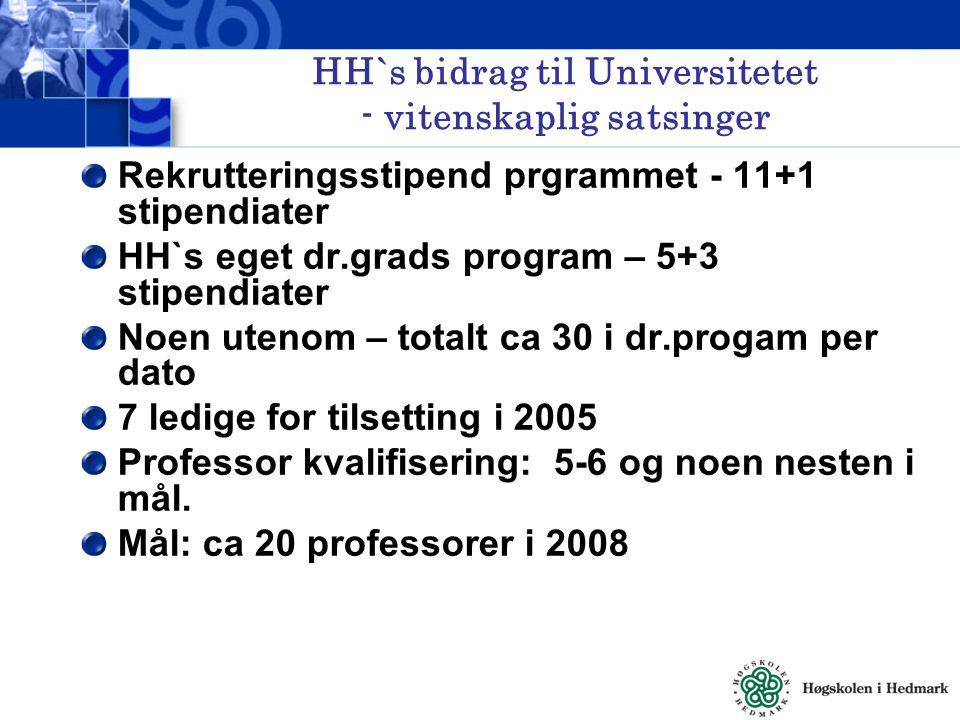 HH`s bidrag til Universitetet - vitenskaplig satsinger Rekrutteringsstipend prgrammet - 11+1 stipendiater HH`s eget dr.grads program – 5+3 stipendiater Noen utenom – totalt ca 30 i dr.progam per dato 7 ledige for tilsetting i 2005 Professor kvalifisering: 5-6 og noen nesten i mål.