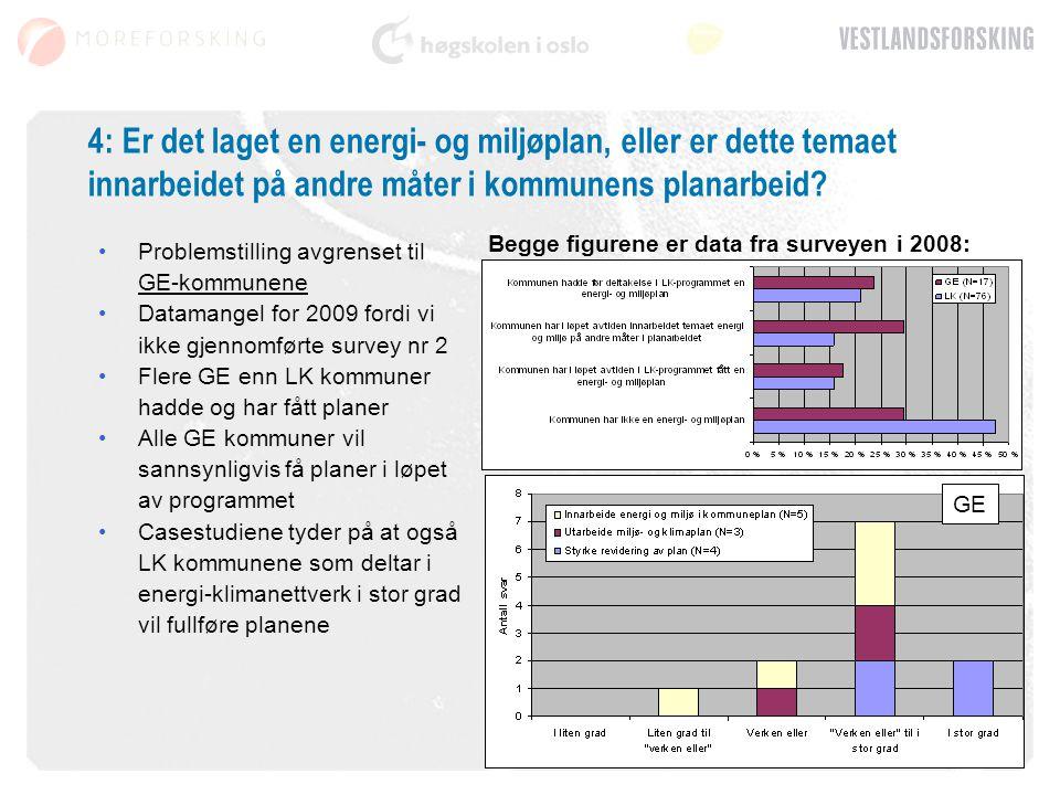 4: Er det laget en energi- og miljøplan, eller er dette temaet innarbeidet på andre måter i kommunens planarbeid? Problemstilling avgrenset til GE-kom