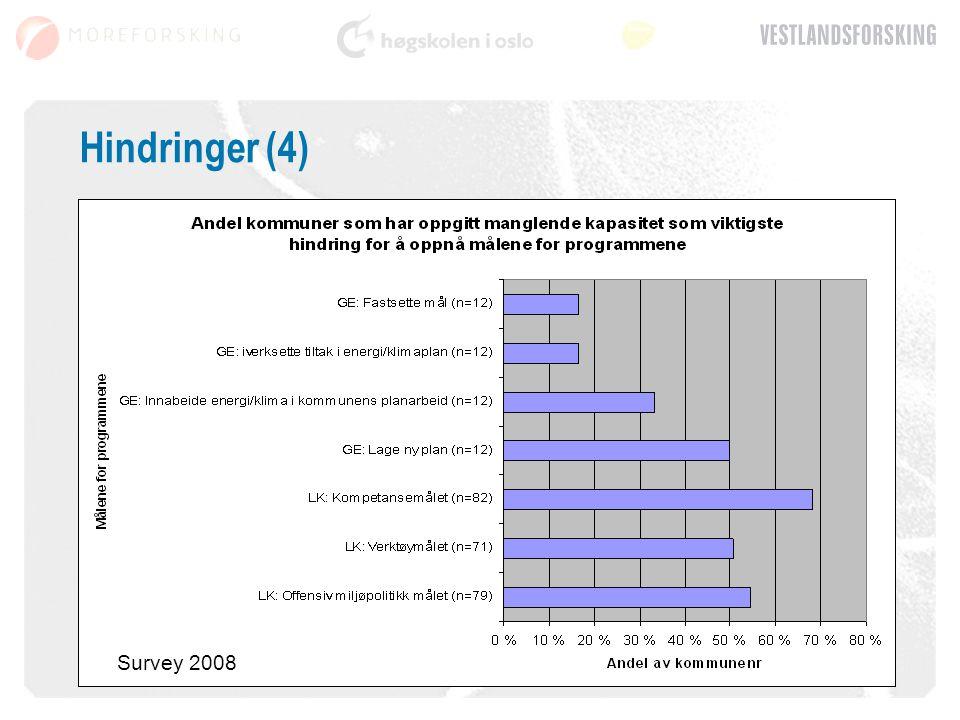 Hindringer (4) Survey 2008