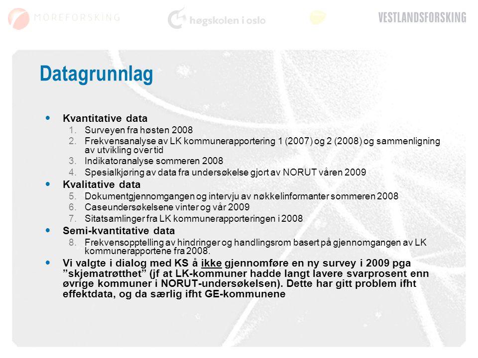 Datagrunnlag Kvantitative data 1.Surveyen fra høsten 2008 2.Frekvensanalyse av LK kommunerapportering 1 (2007) og 2 (2008) og sammenligning av utvikli