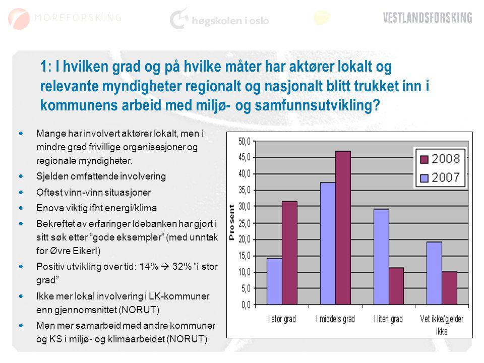 Hindringer (2) Svar fra surveyen i 2008: LK kommunene Livskraftige kommuner Survey 2008