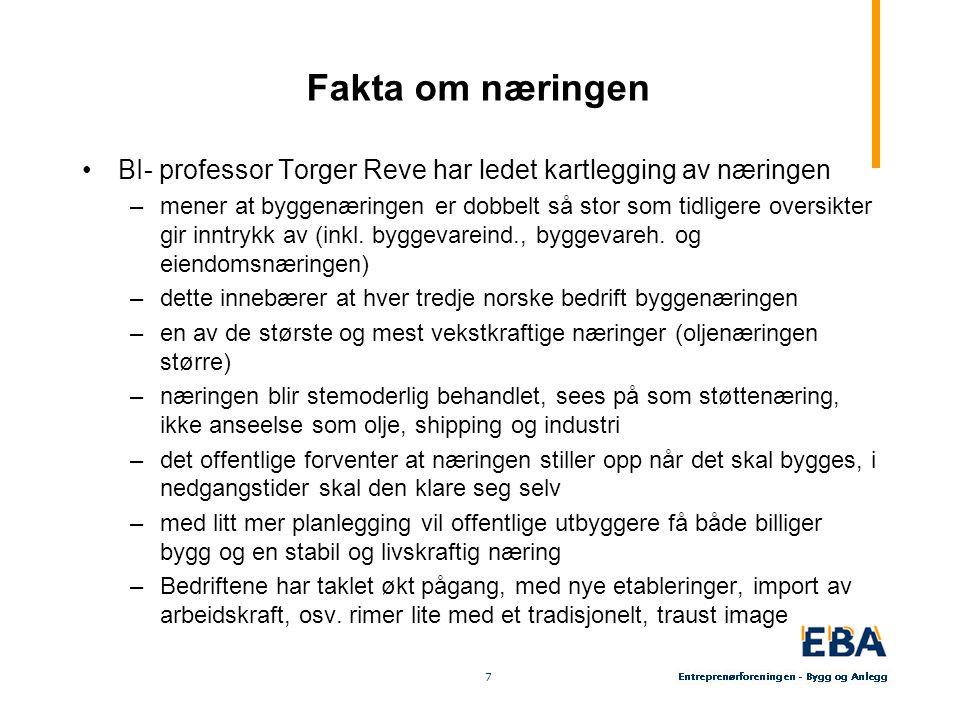 7 7 Fakta om næringen BI- professor Torger Reve har ledet kartlegging av næringen –mener at byggenæringen er dobbelt så stor som tidligere oversikter
