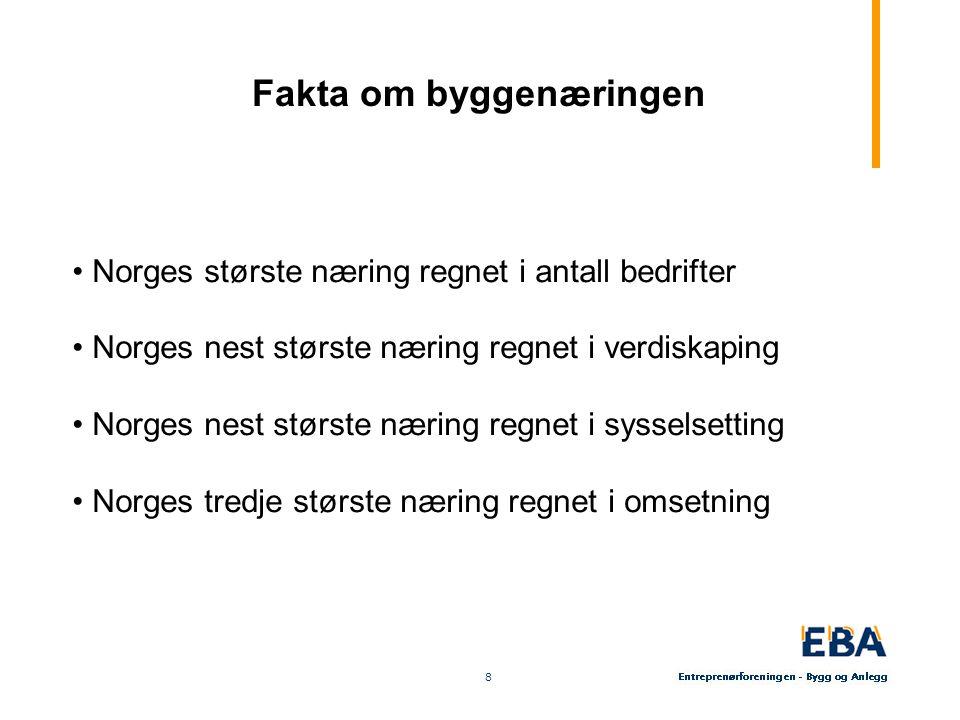 8 8 Fakta om byggenæringen Norges største næring regnet i antall bedrifter Norges nest største næring regnet i verdiskaping Norges nest største næring